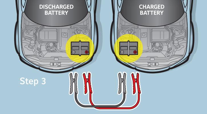 Red Negative Black Positive Car Battery