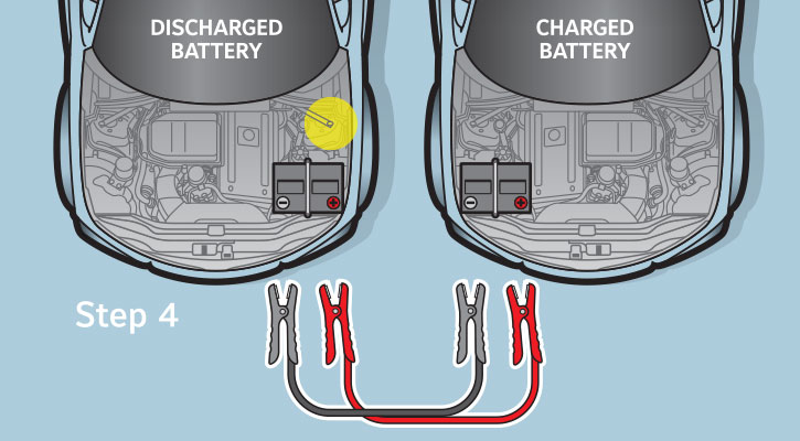 Jumper Cables Positive And Negative : Jump starting your car battery instructions videos