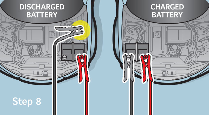 How Car Battery Is Charged